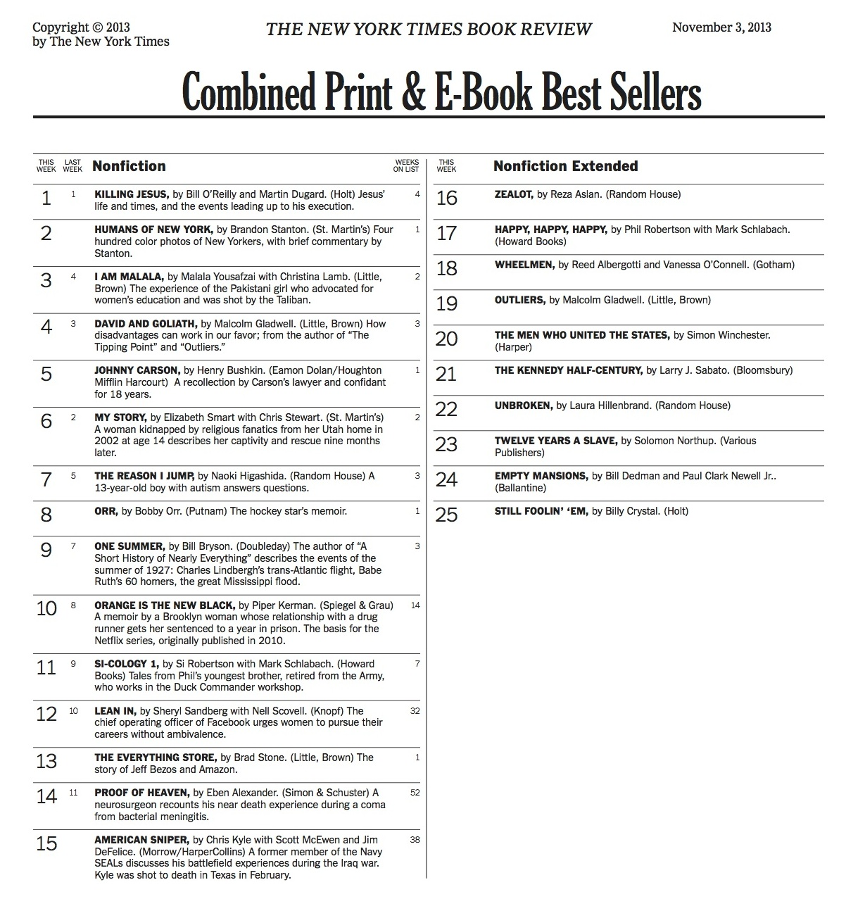 Nytimes Bestseller